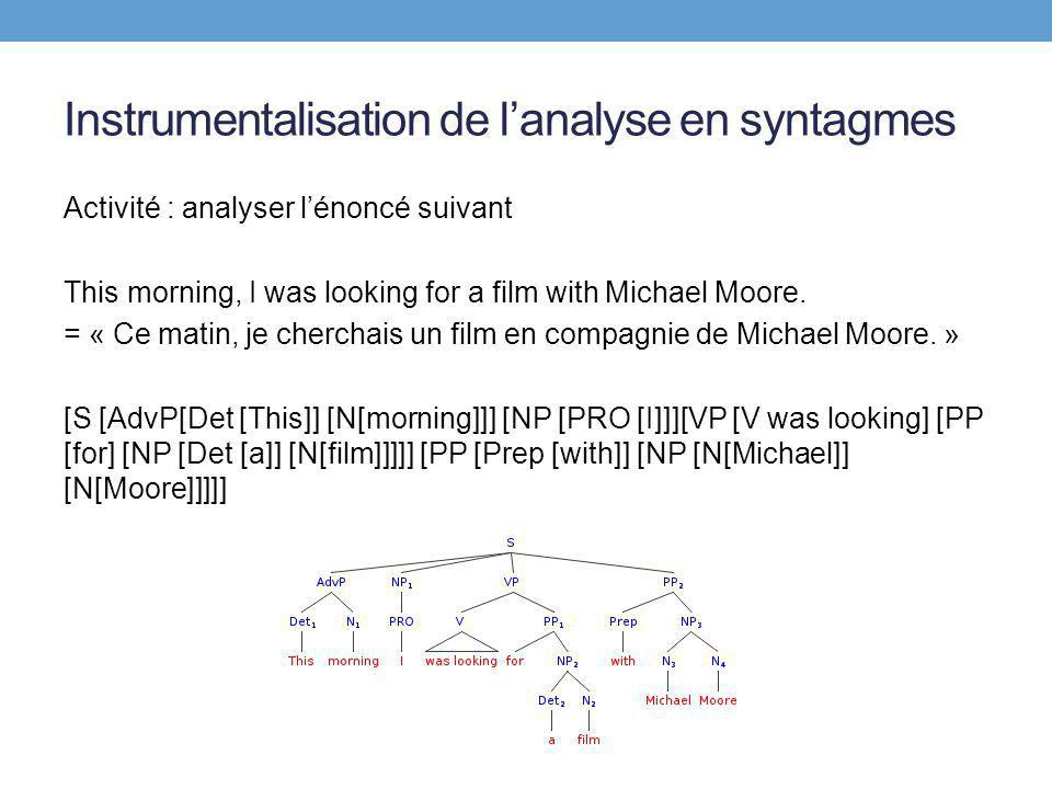 Instrumentalisation de lanalyse en syntagmes Activité : analyser lénoncé suivant This morning, I was looking for a film with Michael Moore. = « Ce mat