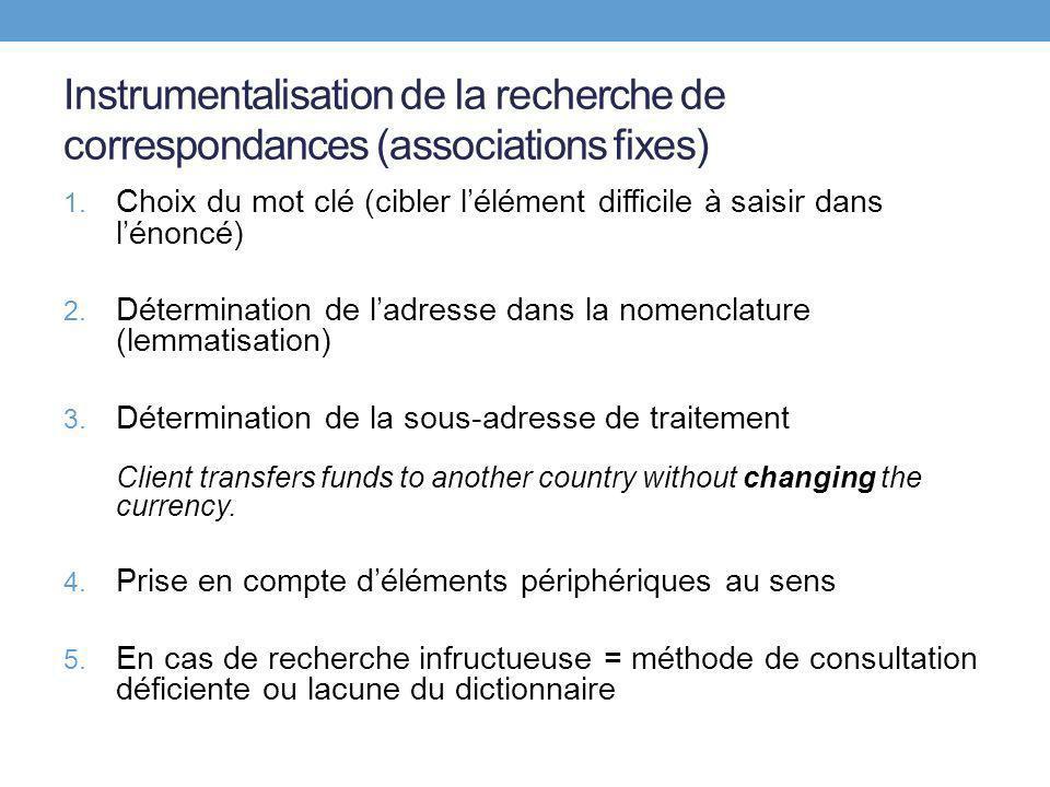 Instrumentalisation de la recherche de correspondances (associations fixes) 1.