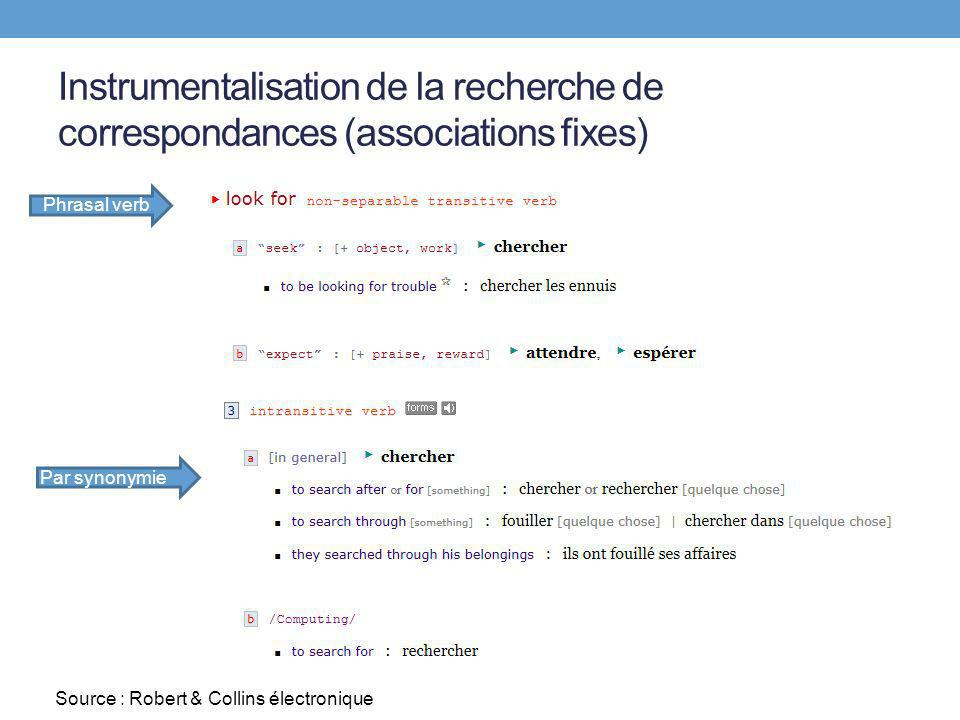 Instrumentalisation de la recherche de correspondances (associations fixes) Par synonymie Phrasal verb Source : Robert & Collins électronique