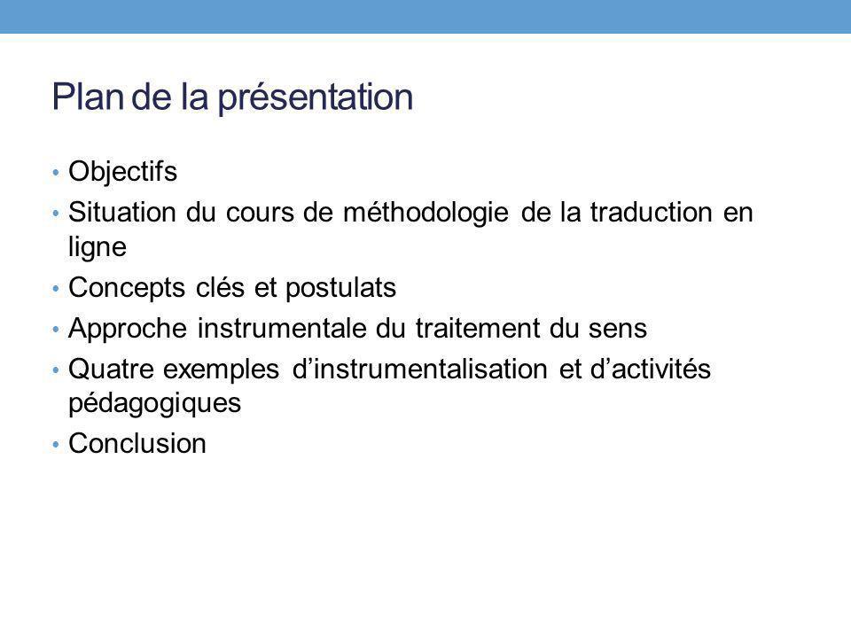 Plan de la présentation Objectifs Situation du cours de méthodologie de la traduction en ligne Concepts clés et postulats Approche instrumentale du traitement du sens Quatre exemples dinstrumentalisation et dactivités pédagogiques Conclusion