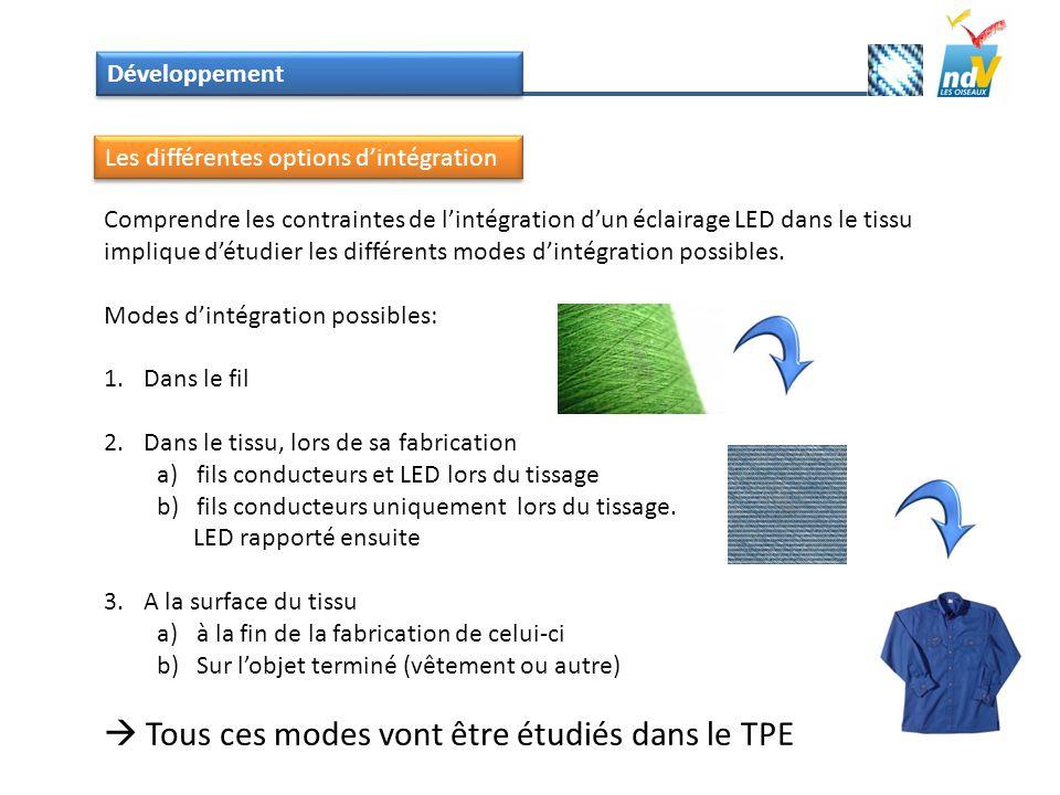 Développement Comprendre les contraintes de lintégration dun éclairage LED dans le tissu implique détudier les différents modes dintégration possibles