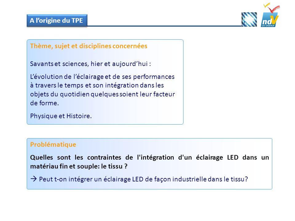 Matériel utilisé http://docs-europe.electrocomponents.com/webdocs/0e28/0900766b80e28fa9.pdf http://docs-europe.electrocomponents.com/webdocs/0e28/0900766b80e28d03.pdf