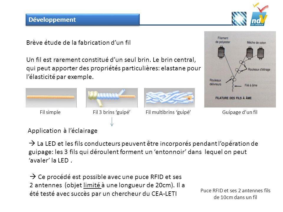 Développement Brève étude de la fabrication dun fil Un fil est rarement constitué dun seul brin. Le brin central, qui peut apporter des propriétés par