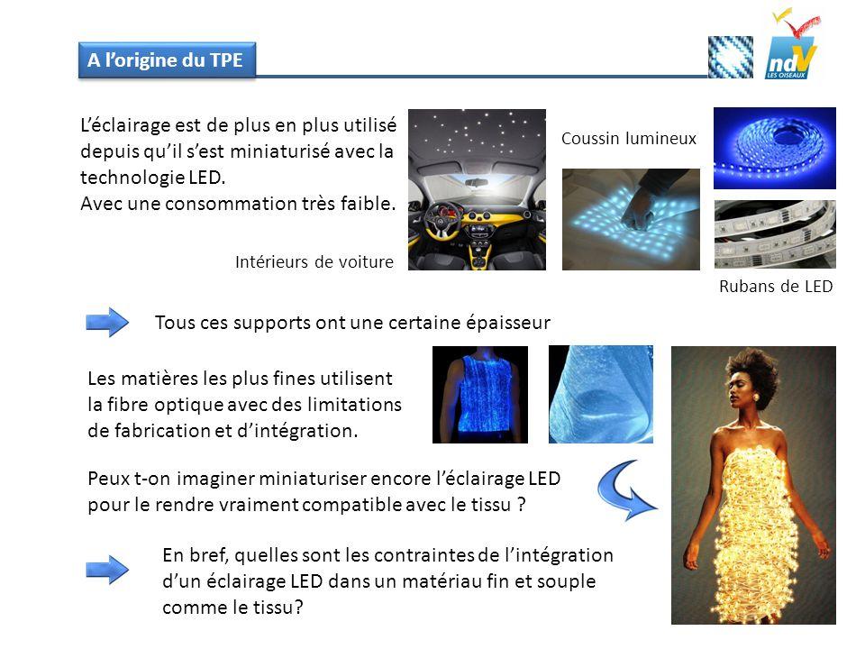 Cahier des charges Les contraintes dimensionnelles (2) Le fil conducteur: Dans le cas dune alimentation dans lépaisseur du tissu Le fil conducteur permettant dalimenter la LED doit pourvoir être compatible avec le tissage.