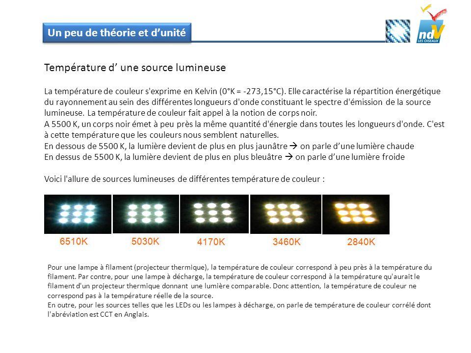 Une diode électroluminescente est une jonction P-N qui doit être polarisée en sens direct lorsquon veut émettre de la lumière.