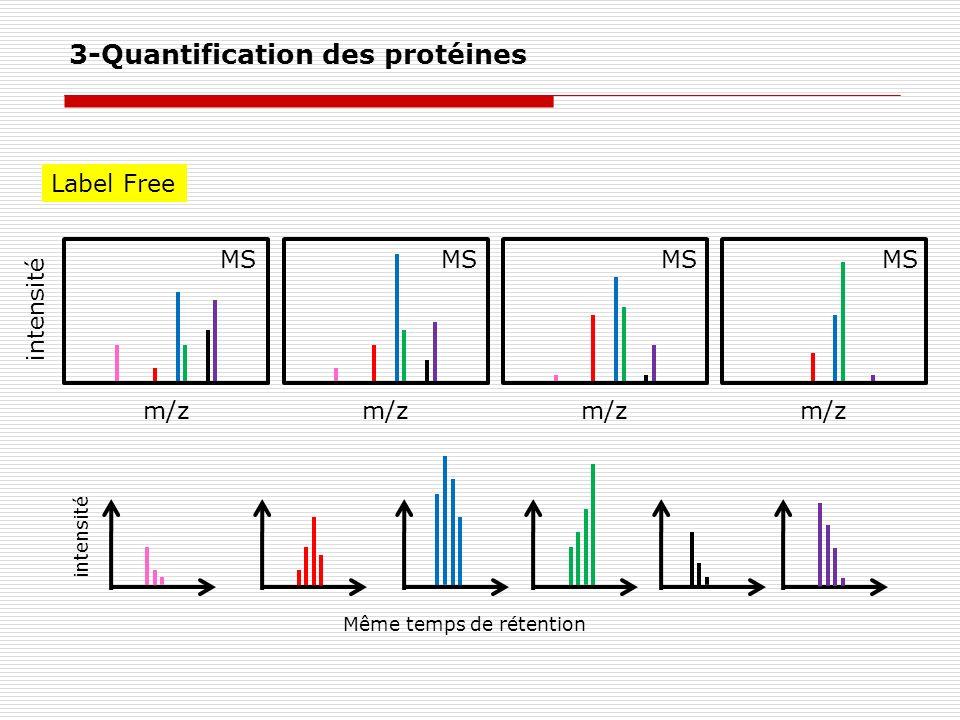 Label Free intensité m/z MS intensité Même temps de rétention 3-Quantification des protéines