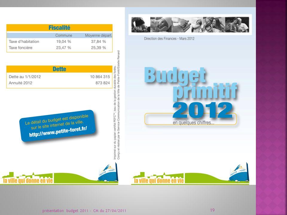 présentation budget 2011 - CM du 27/04/2011 19