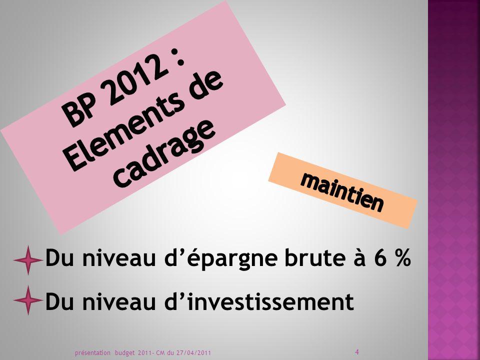 Du niveau dépargne brute à 6 % présentation budget 2011- CM du 27/04/2011 4 Du niveau dinvestissement
