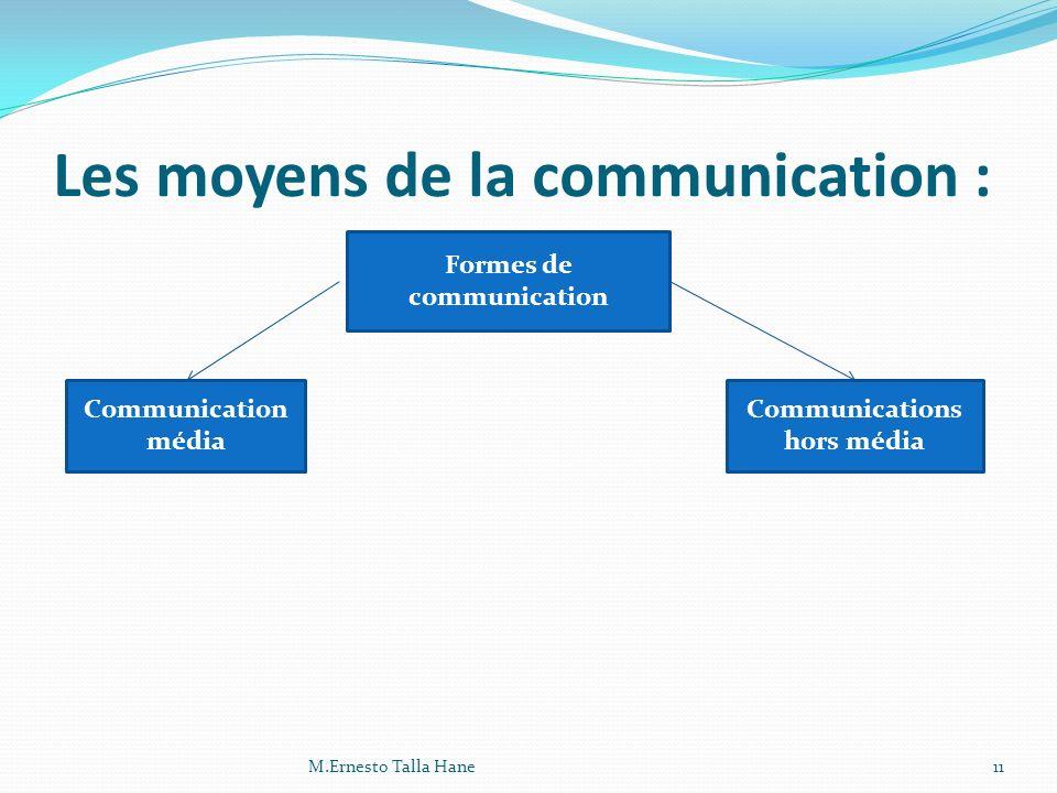 Les moyens de la communication : Formes de communication Communication média Communications hors média 11M.Ernesto Talla Hane