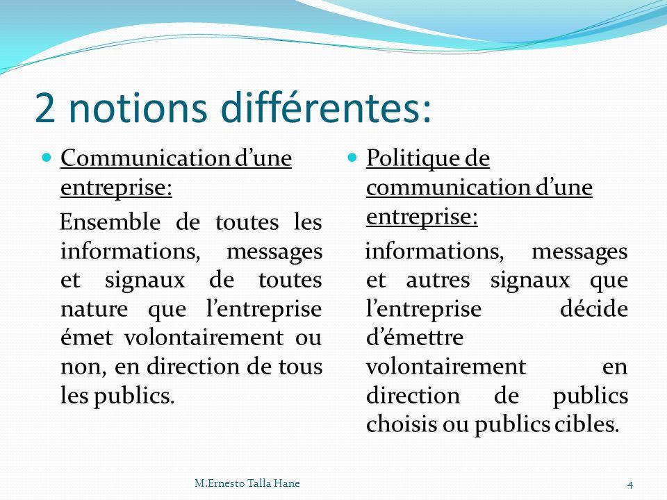 2 notions différentes: Communication dune entreprise: Ensemble de toutes les informations, messages et signaux de toutes nature que lentreprise émet v