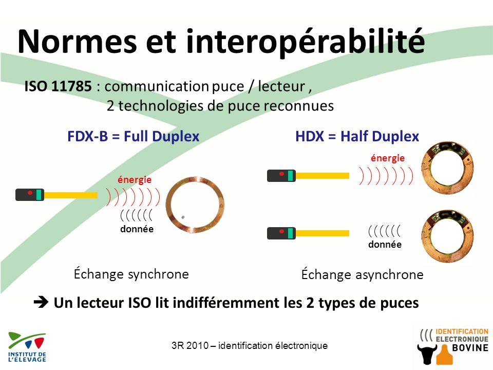133R 2010 – identification électronique Normes et interopérabilité FDX-B = Full Duplex énergie donnée Échange synchrone HDX = Half Duplex énergie donn