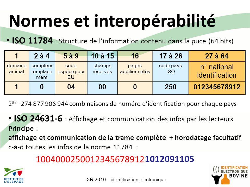 14 3R 2010 – identification électronique Normes et interopérabilité 12 à 45 à 910 à 151617 à 2627 à 64 domaine animal compteur remplace ment code espè