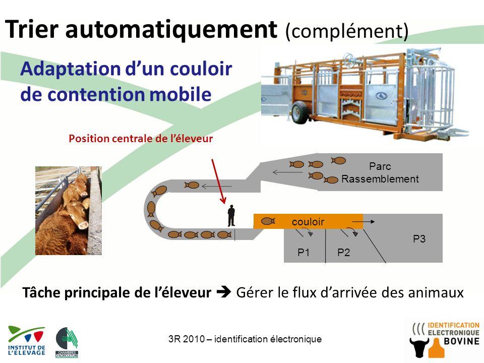 19 Trier automatiquement (complément) 3R 2010 – identification électronique Adaptation dun couloir de contention mobile Parc Rassemblement P3 P1P2 cou