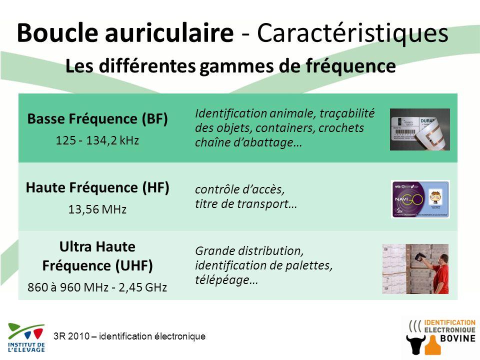 9 Les différentes gammes de fréquence 3R 2010 – identification électronique Boucle auriculaire - Caractéristiques Basse Fréquence (BF) 125 - 134,2 kHz