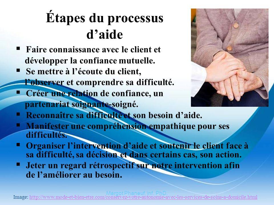Étapes du processus daide Faire connaissance avec le client et développer la confiance mutuelle.