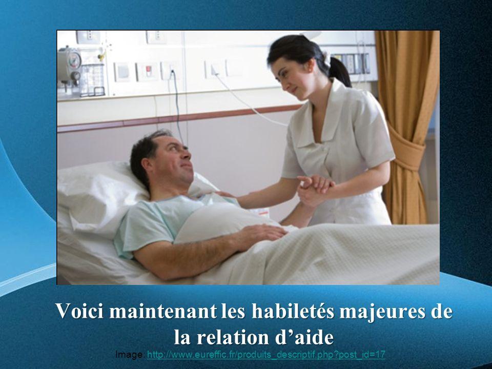 Voici maintenant les habiletés majeures de la relation daide Image: http://www.eureffic.fr/produits_descriptif.php?post_id=17http://www.eureffic.fr/produits_descriptif.php?post_id=17