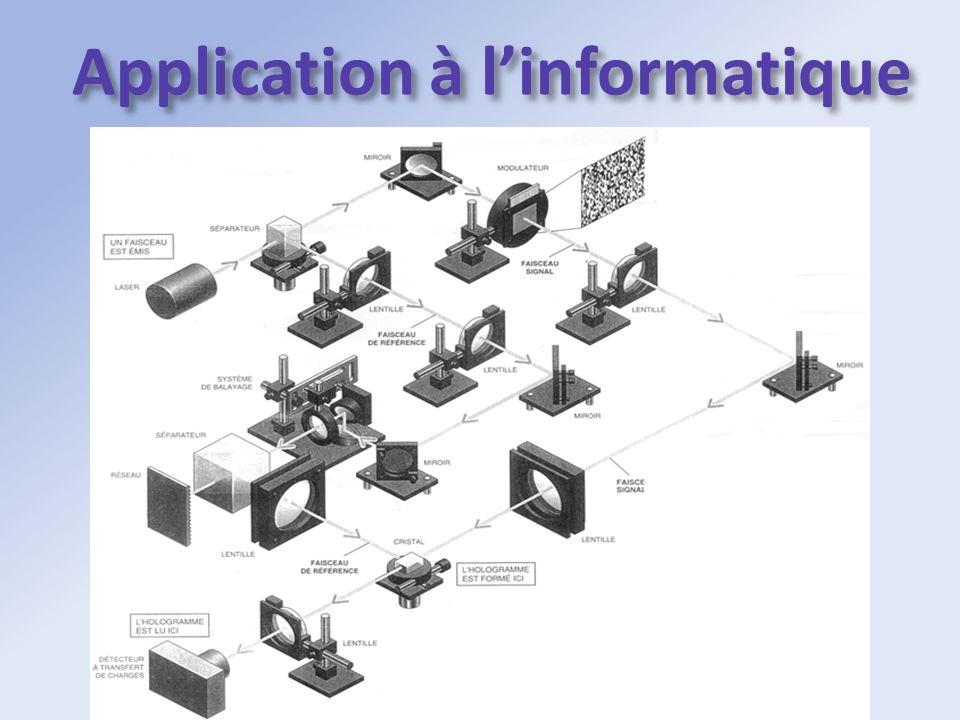 Application à linformatique