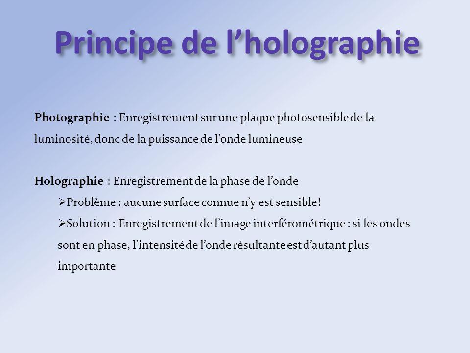 Principe de lholographie Photographie : Enregistrement sur une plaque photosensible de la luminosité, donc de la puissance de londe lumineuse Holograp