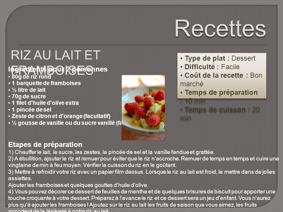 Type de plat : Dessert Difficulté : Facile Coût de la recette : Bon marché Temps de préparation : 10 min Temps de cuisson : 20 min Type de plat : Dess