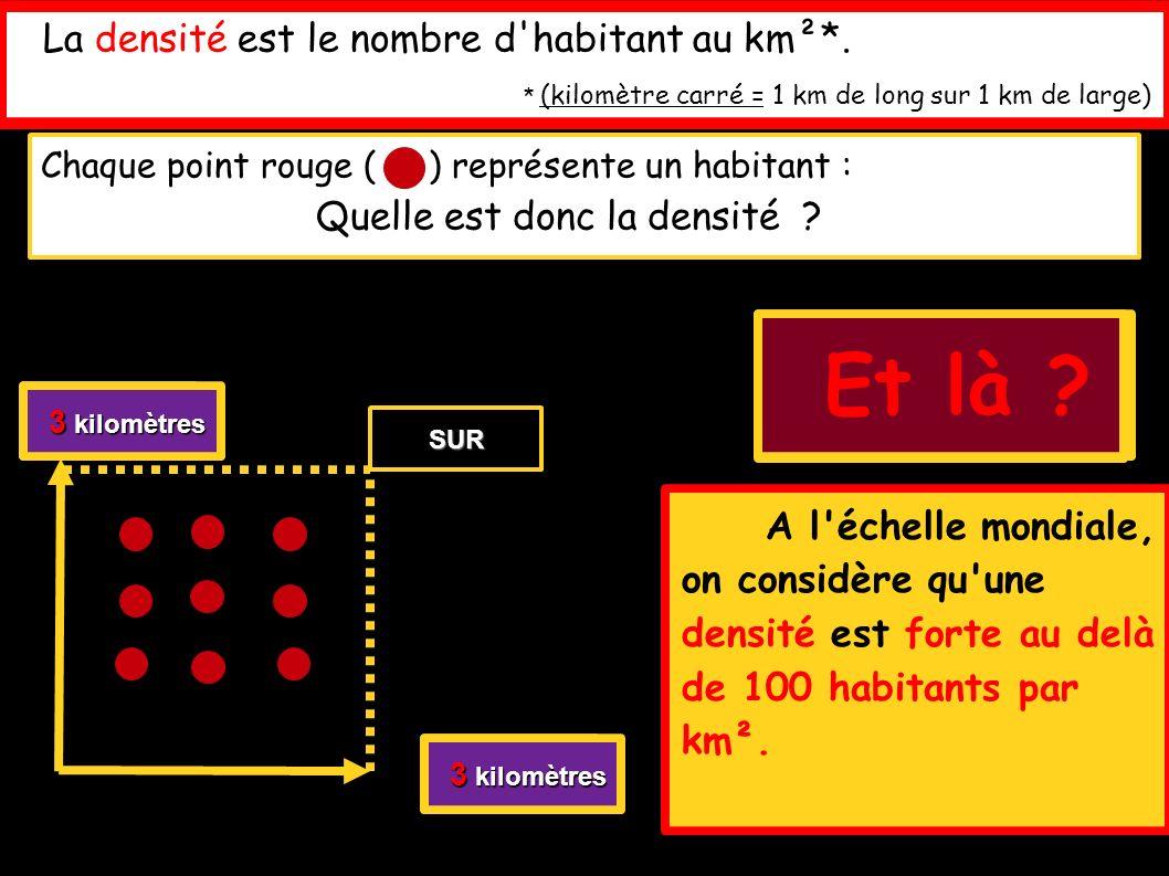 La densité est le nombre d'habitant au km²*. * (kilomètre carré = 1 km de long sur 1 km de large) 1 kilomètre SUR Chaque point rouge ( ) représente un
