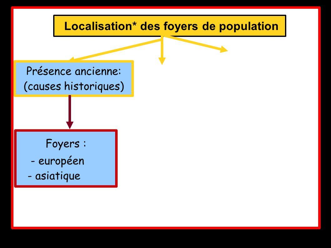 Z Localisation* des foyers de population Présence ancienne: (causes historiques) Foyers : - européen - asiatique