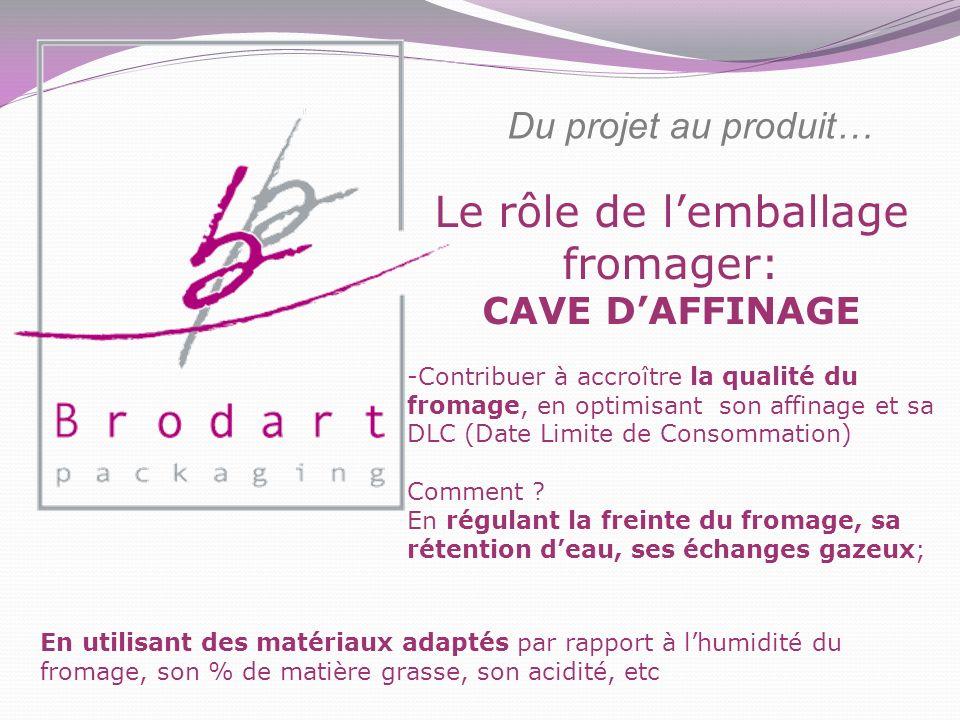 Le rôle de lemballage fromager: CAVE DAFFINAGE -Contribuer à accroître la qualité du fromage, en optimisant son affinage et sa DLC (Date Limite de Con