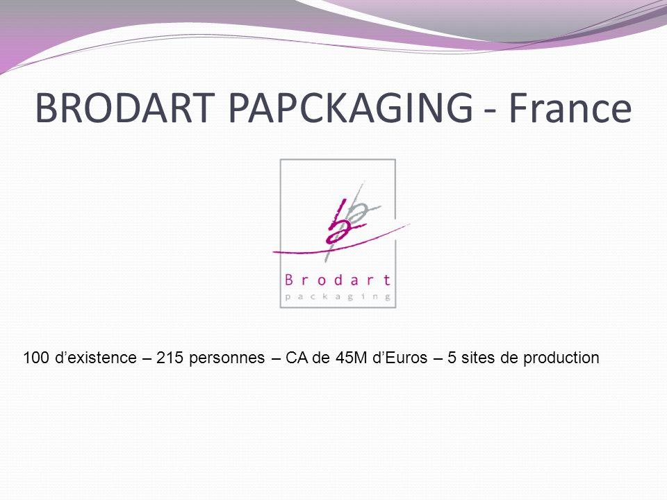 BRODART PAPCKAGING - France 100 dexistence – 215 personnes – CA de 45M dEuros – 5 sites de production