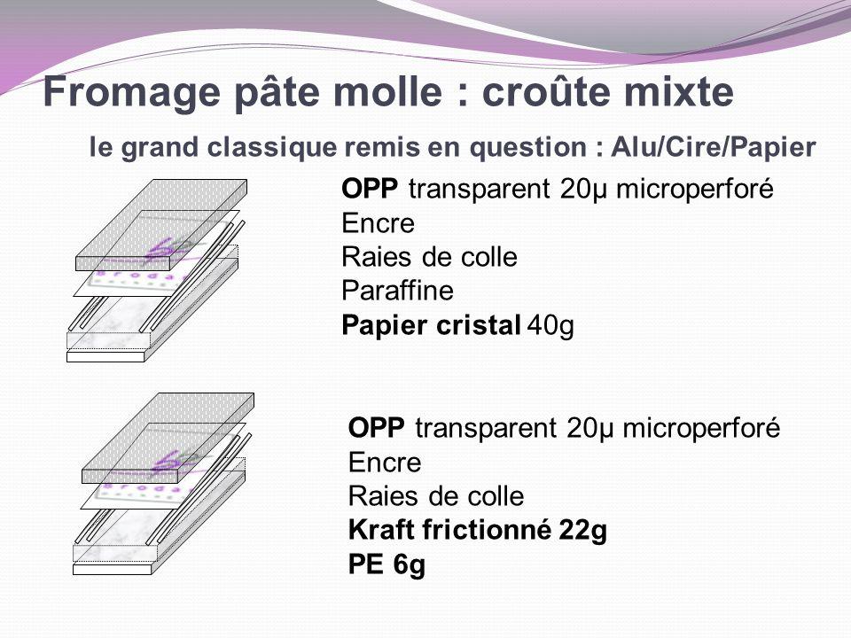 Fromage pâte molle : croûte mixte le grand classique remis en question : Alu/Cire/Papier OPP transparent 20µ microperforé Encre Raies de colle Paraffi