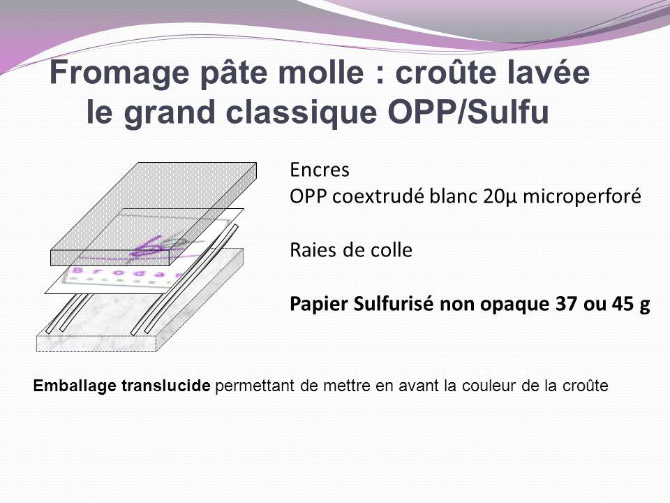 Fromage pâte molle : croûte lavée le grand classique OPP/Sulfu Encres OPP coextrudé blanc 20µ microperforé Raies de colle Papier Sulfurisé non opaque