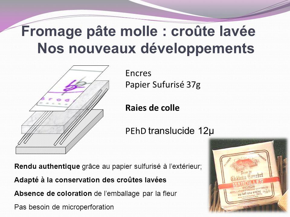 Fromage pâte molle : croûte lavée Nos nouveaux développements Encres Papier Sufurisé 37g Raies de colle PEhD translucide 12µ Rendu authentique grâce a