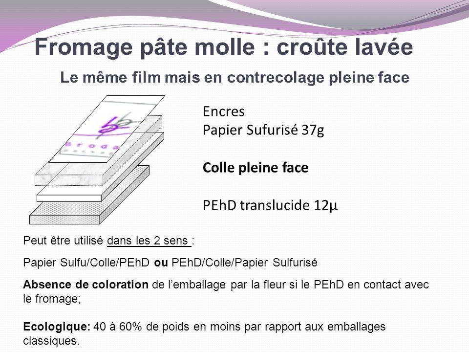 Fromage pâte molle : croûte lavée Le même film mais en contrecolage pleine face Encres Papier Sufurisé 37g Colle pleine face PEhD translucide 12µ Peut
