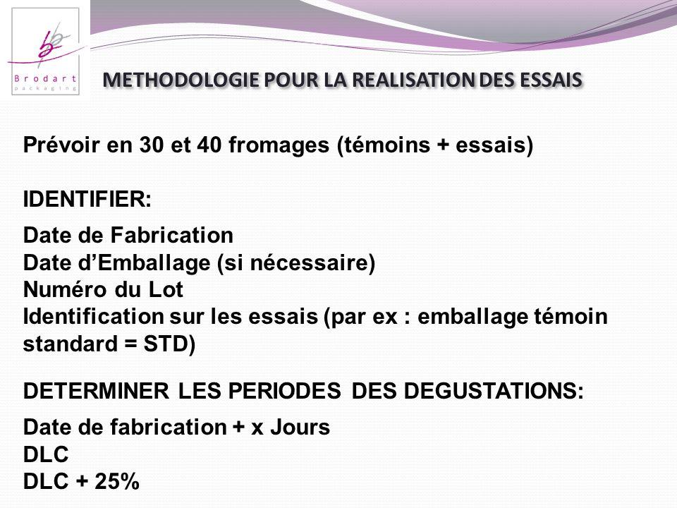 METHODOLOGIE POUR LA REALISATION DES ESSAIS Prévoir en 30 et 40 fromages (témoins + essais) IDENTIFIER: Date de Fabrication Date dEmballage (si nécess