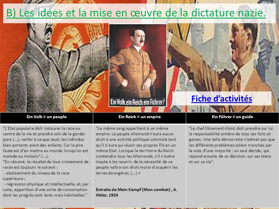 B) Les idées et la mise en œuvre de la dictature nazie. Ein Volk = un peupleEin Reich = un empireEin Führer = un guide