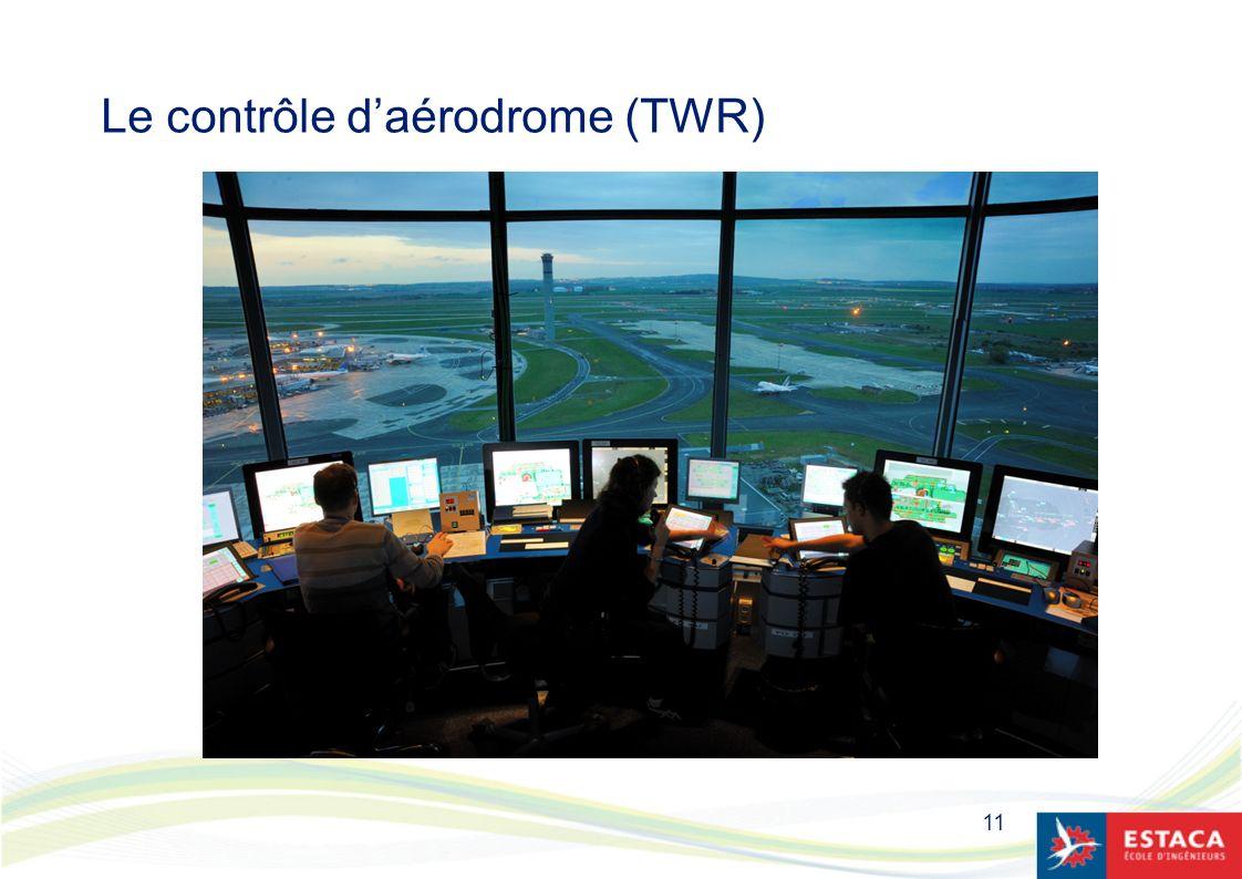 11 Le contrôle daérodrome (TWR)