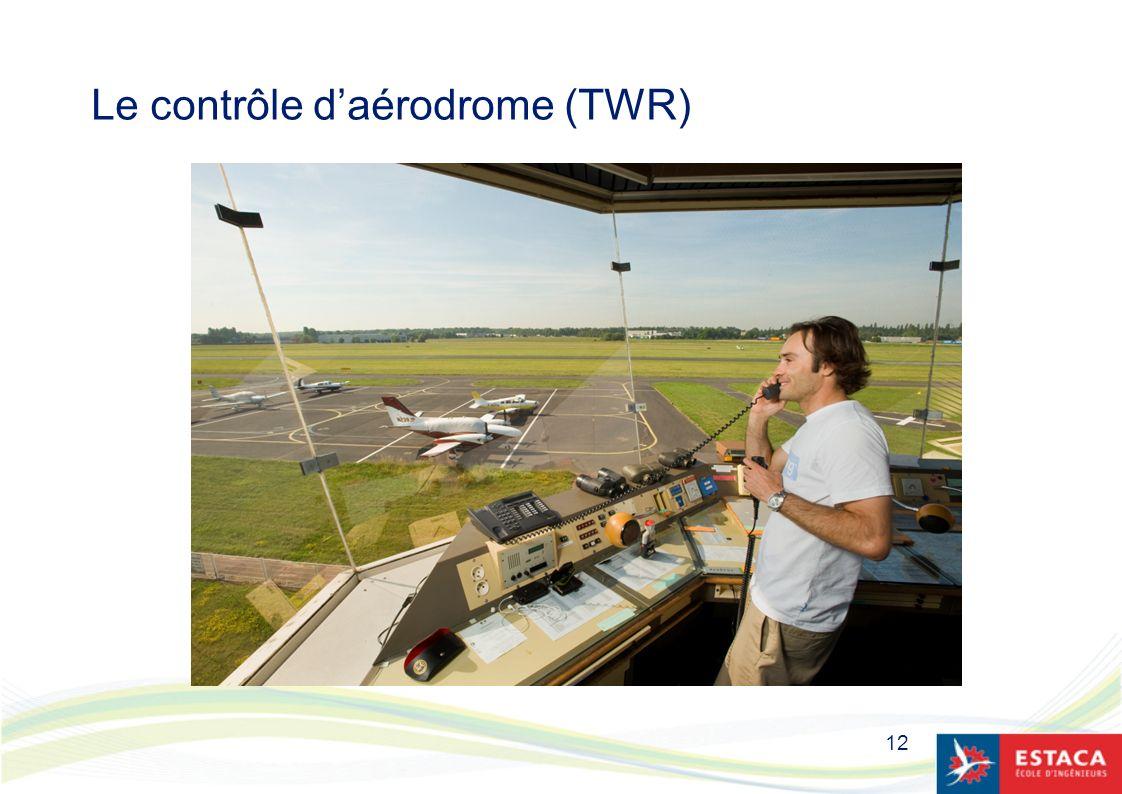 12 Le contrôle daérodrome (TWR)
