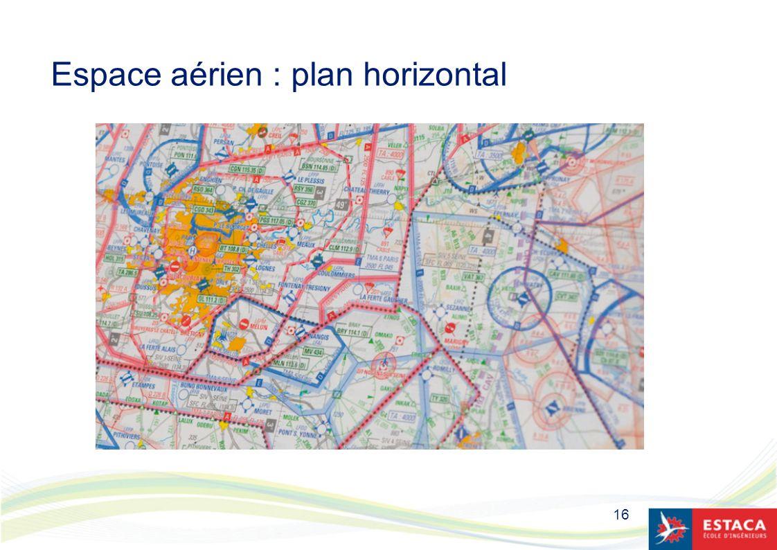 16 Espace aérien : plan horizontal