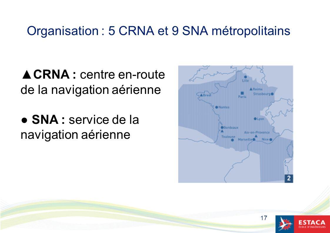 17 Organisation : 5 CRNA et 9 SNA métropolitains CRNA : centre en-route de la navigation aérienne SNA : service de la navigation aérienne