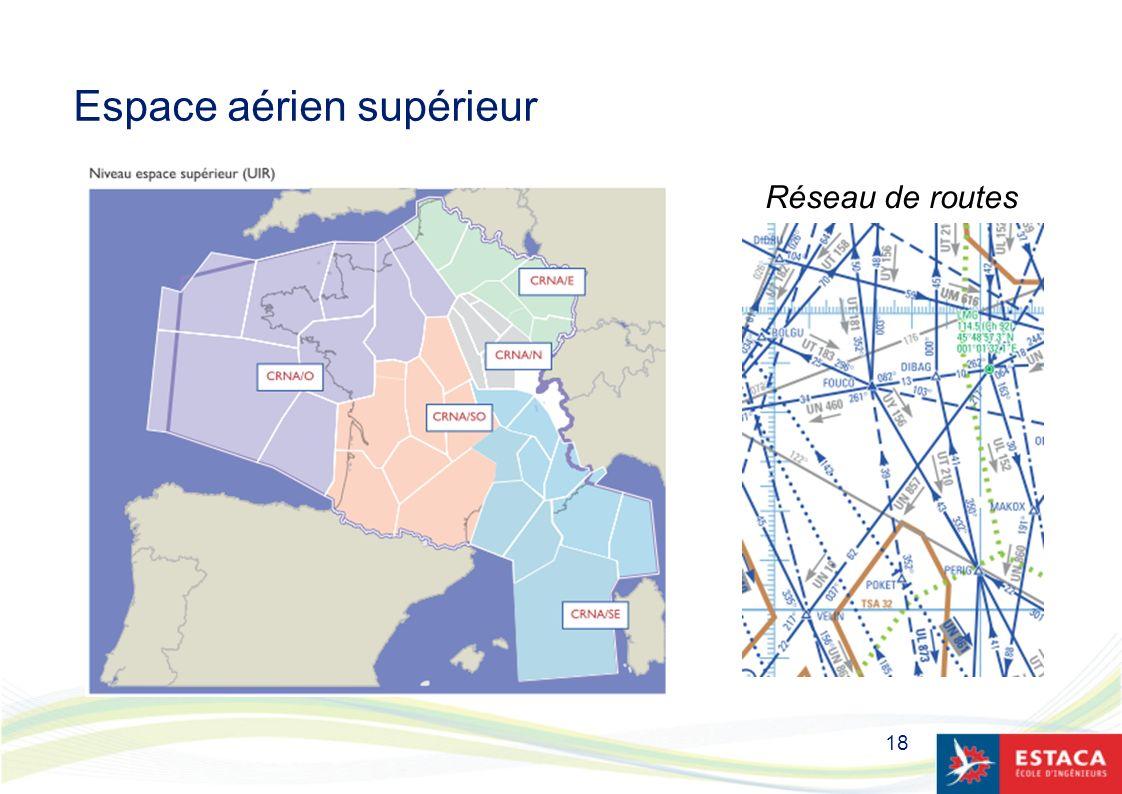 18 Espace aérien supérieur Réseau de routes