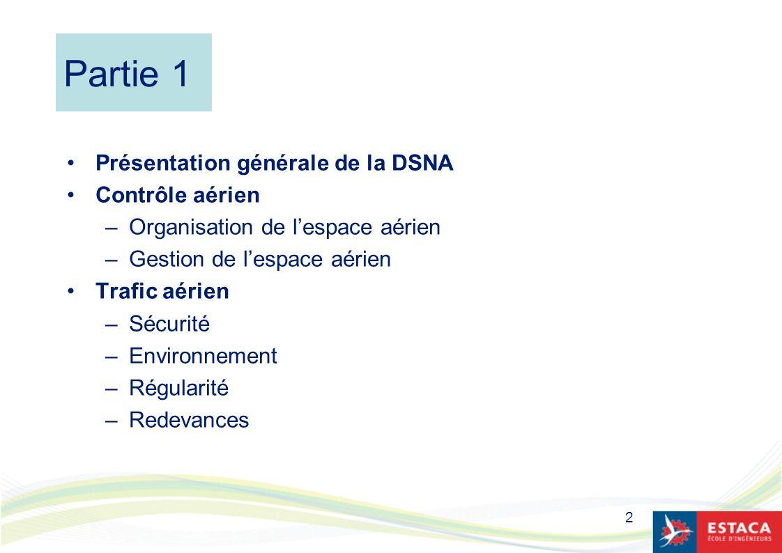 2 Partie 1 Présentation générale de la DSNA Contrôle aérien –Organisation de lespace aérien –Gestion de lespace aérien Trafic aérien –Sécurité –Enviro