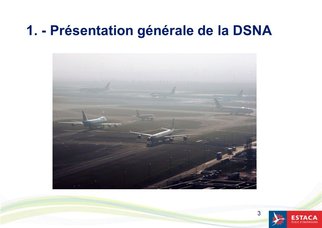 24 Gestion de lespace aérien (vols IFR) CAG/CAM : une coordination civile-militaire indispensable Film CRNA Est