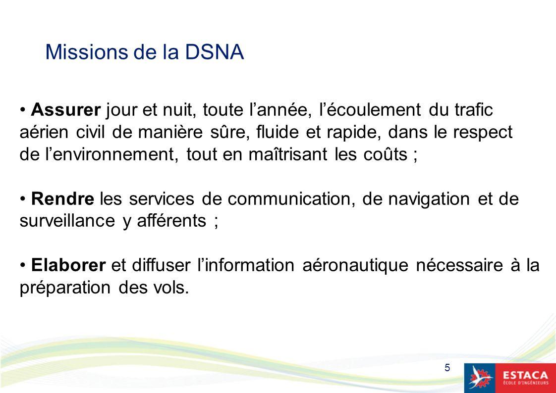 5 Missions de la DSNA Assurer jour et nuit, toute lannée, lécoulement du trafic aérien civil de manière sûre, fluide et rapide, dans le respect de len