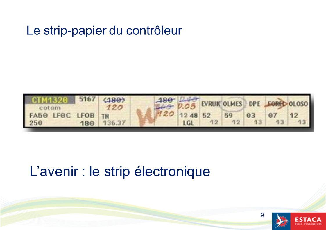 9 Le strip-papier du contrôleur Lavenir : le strip électronique