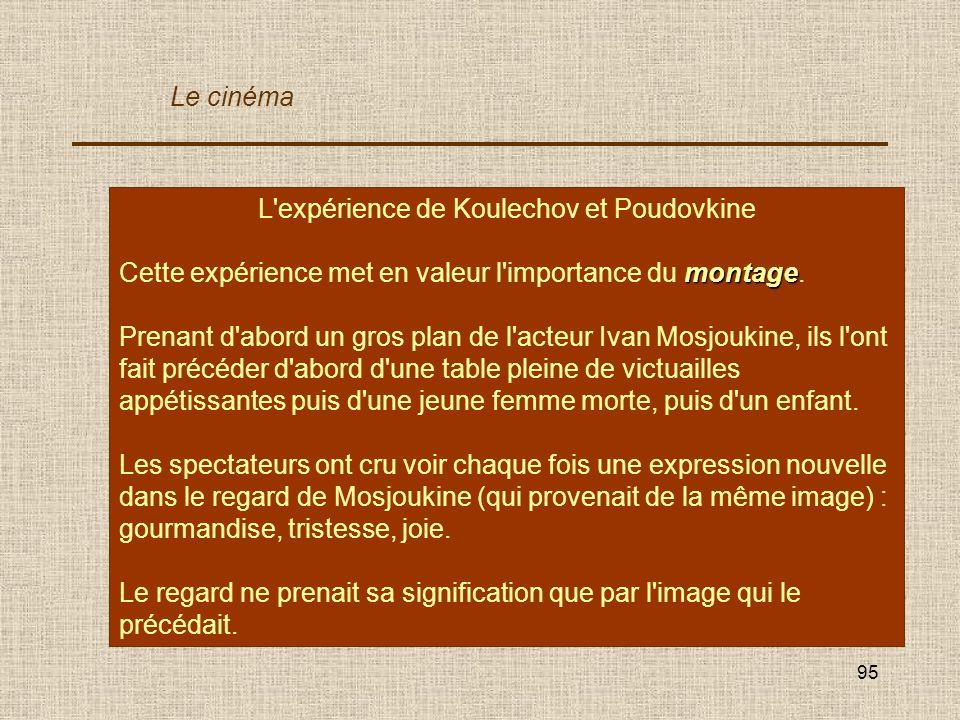 95 L'expérience de Koulechov illustre l'importance du montage. V / F ? L'expérience de Koulechov et Poudovkine montage Cette expérience met en valeur