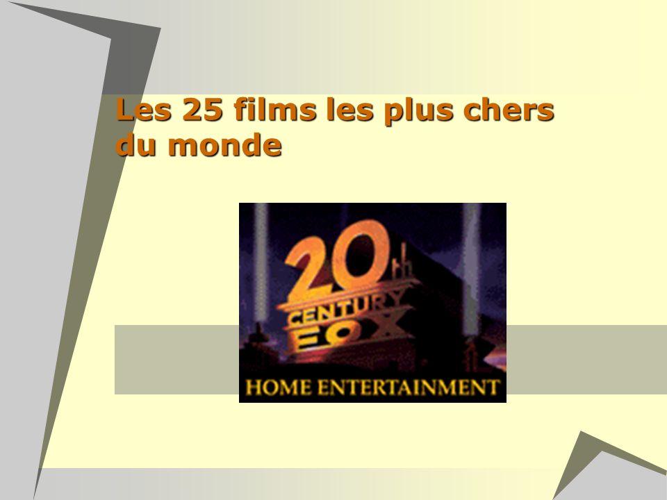 Les 25 films les plus chers du monde