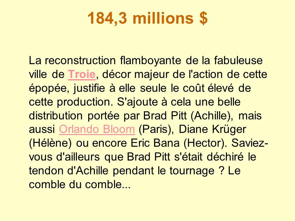 184,3 millions $ La reconstruction flamboyante de la fabuleuse ville de Troie, décor majeur de l'action de cette épopée, justifie à elle seule le coût