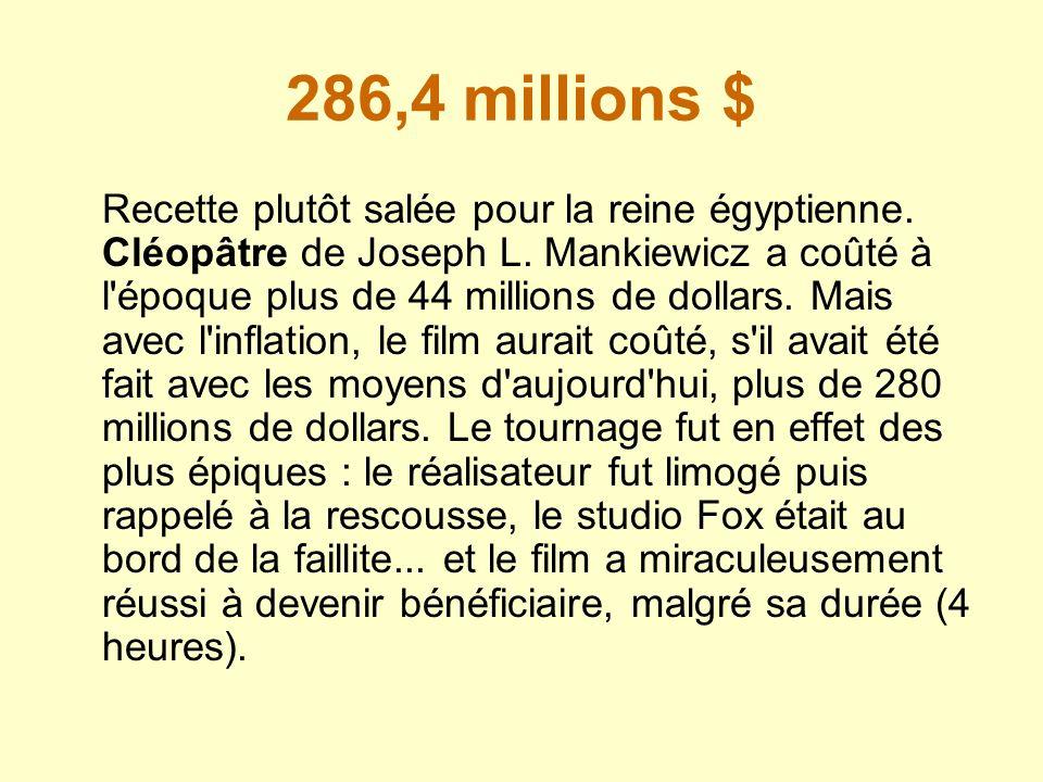 286,4 millions $ Recette plutôt salée pour la reine égyptienne. Cléopâtre de Joseph L. Mankiewicz a coûté à l'époque plus de 44 millions de dollars. M