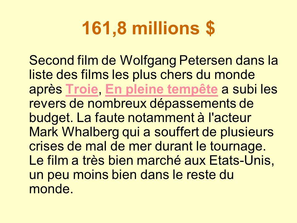 161,8 millions $ Second film de Wolfgang Petersen dans la liste des films les plus chers du monde après Troie, En pleine tempête a subi les revers de