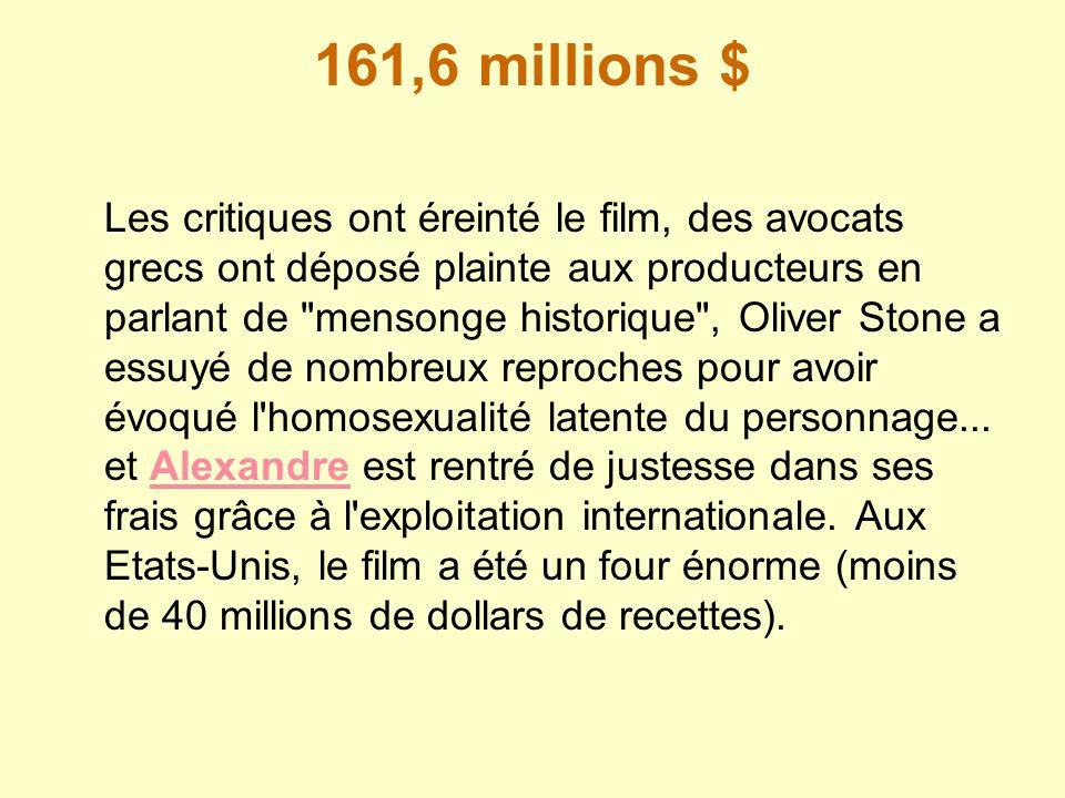 161,6 millions $ Les critiques ont éreinté le film, des avocats grecs ont déposé plainte aux producteurs en parlant de