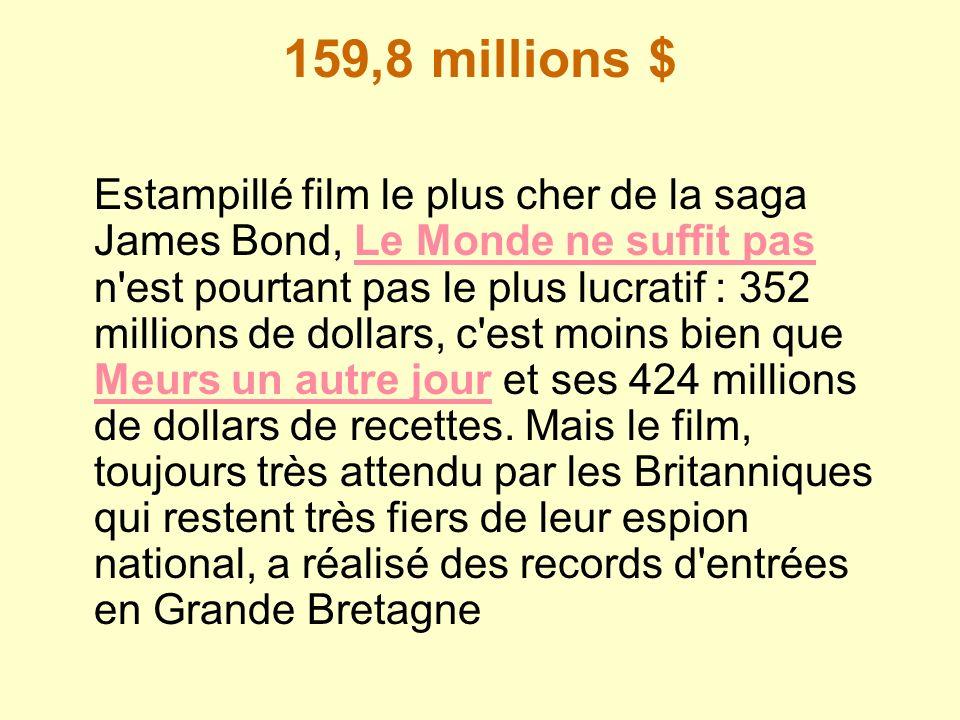 159,8 millions $ Estampillé film le plus cher de la saga James Bond, Le Monde ne suffit pas n'est pourtant pas le plus lucratif : 352 millions de doll