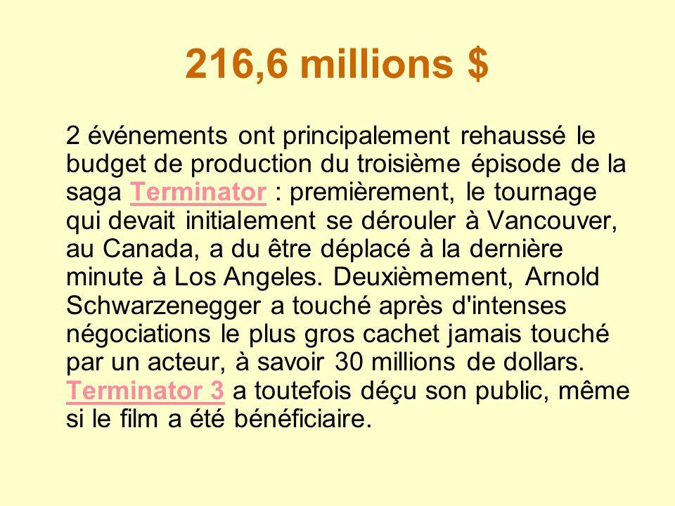 216,6 millions $ 2 événements ont principalement rehaussé le budget de production du troisième épisode de la saga Terminator : premièrement, le tourna